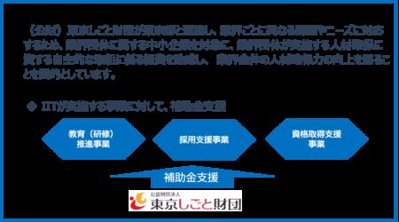 研修一覧:業界別人材確保支援事業(団体独自取組支援)「教育推進事業」について